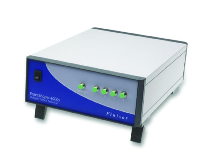 Multiport Optical Processor